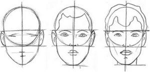 как рисовать лицо человека карандашом поэтапно
