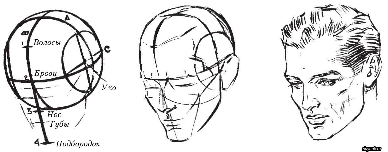 Рисованный человек лицо 148
