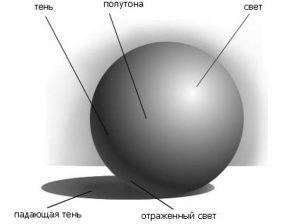 свет-тень-7